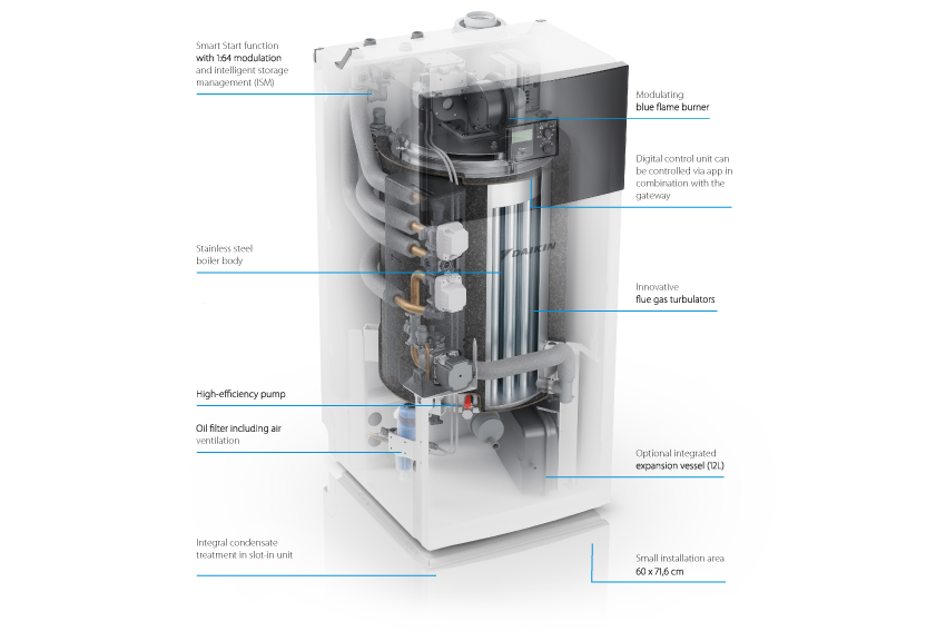 Oil condensing technology | Daikin