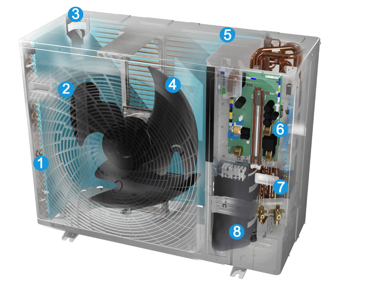 Inside daikin vrv5 unit illustration